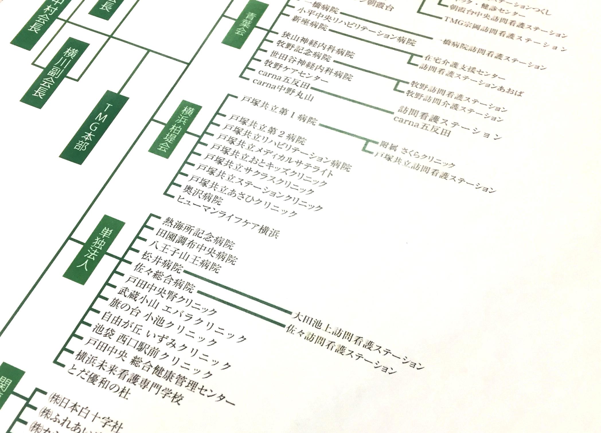 台 朝霞 サテライト クリニック